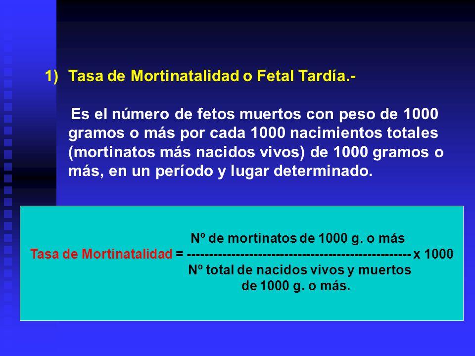 Nº de mortinatos de 1000 g. o más Nº total de nacidos vivos y muertos