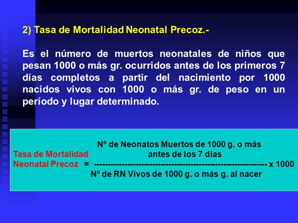 2) Tasa de Mortalidad Neonatal Precoz.-