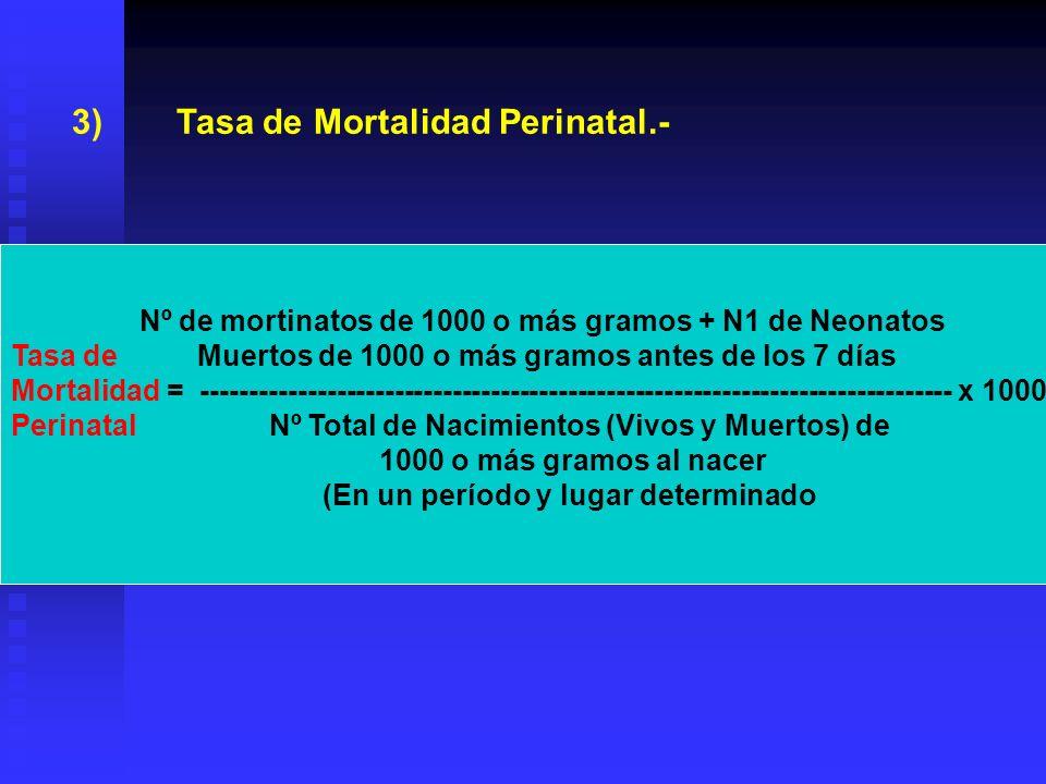 3) Tasa de Mortalidad Perinatal.-