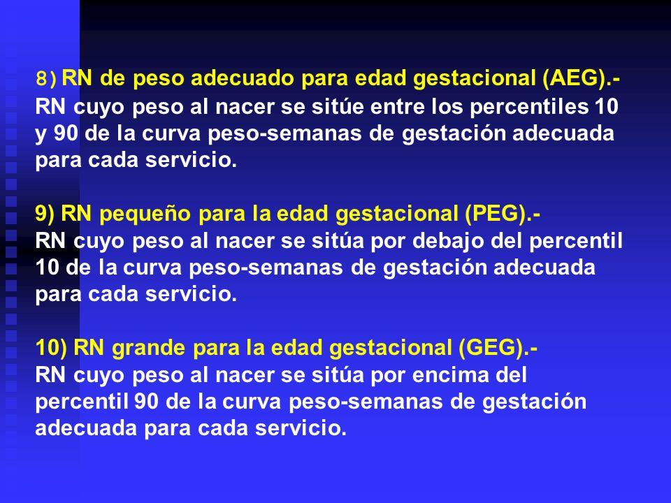 8)RN de peso adecuado para edad gestacional (AEG).-