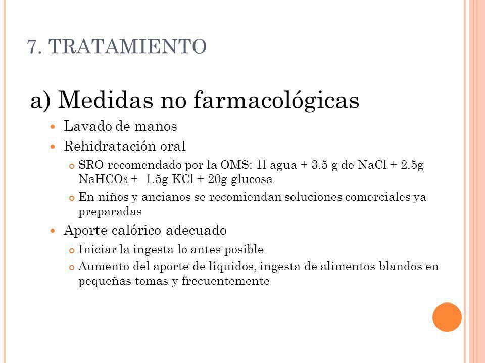 a) Medidas no farmacológicas