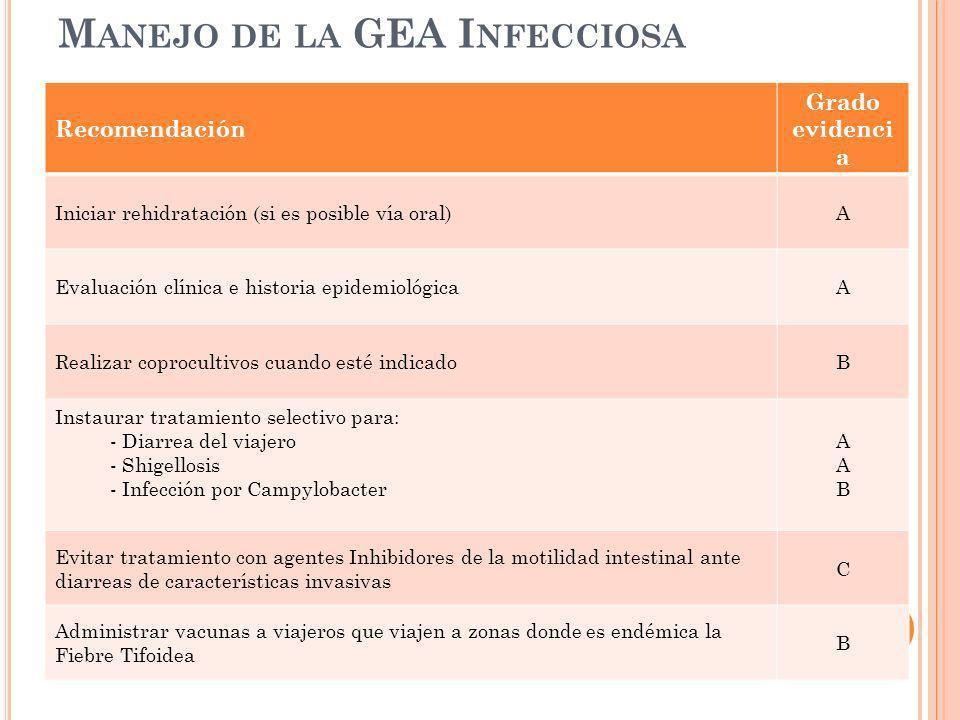 Manejo de la GEA Infecciosa
