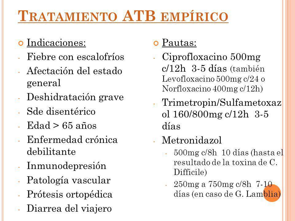 Tratamiento ATB empírico