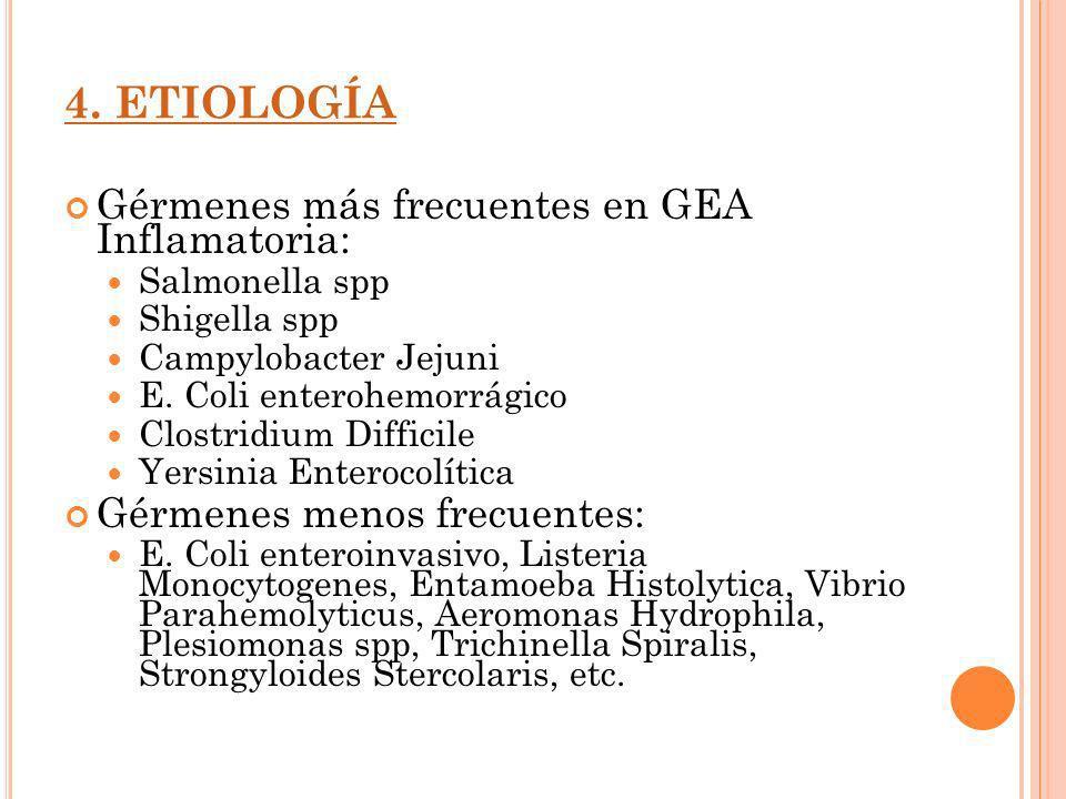 4. ETIOLOGÍA Gérmenes más frecuentes en GEA Inflamatoria: