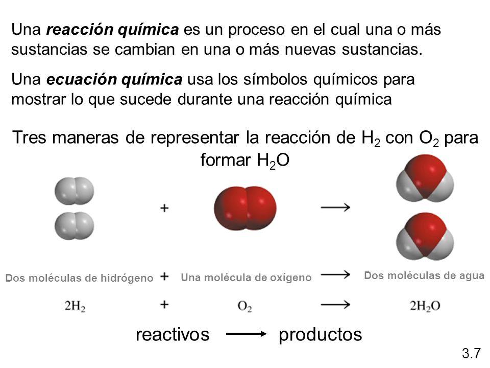 Tres maneras de representar la reacción de H2 con O2 para formar H2O