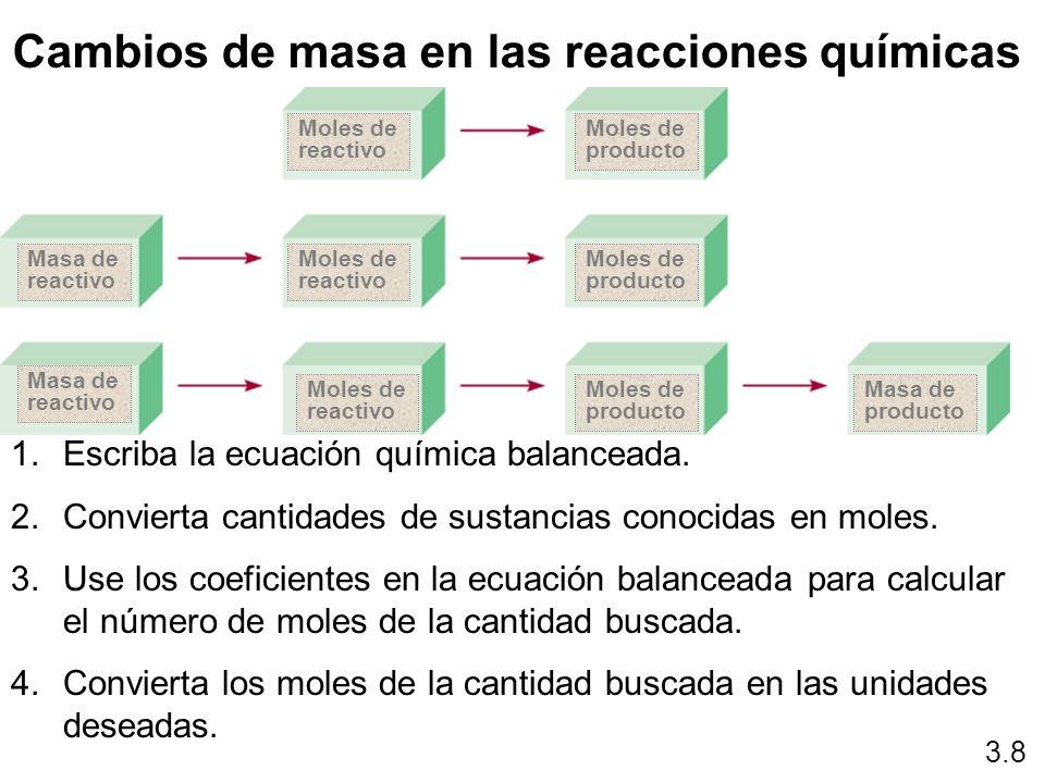 Cambios de masa en las reacciones químicas