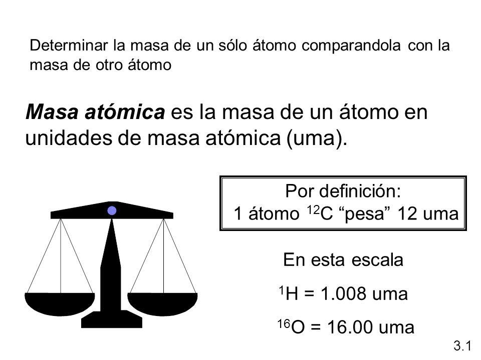 Masa atómica es la masa de un átomo en unidades de masa atómica (uma).