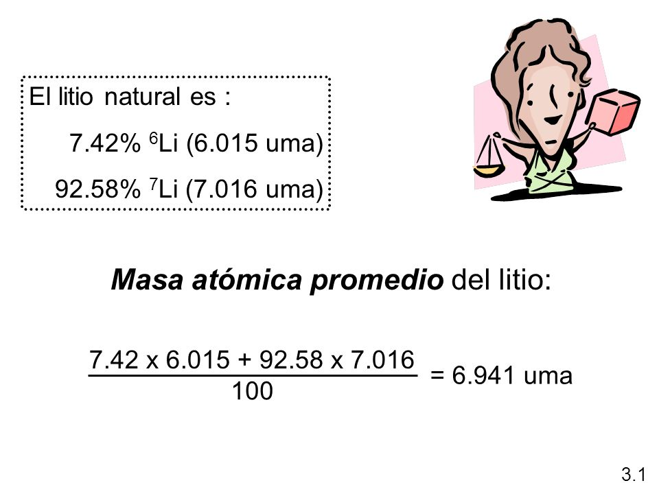 Masa atómica promedio del litio: