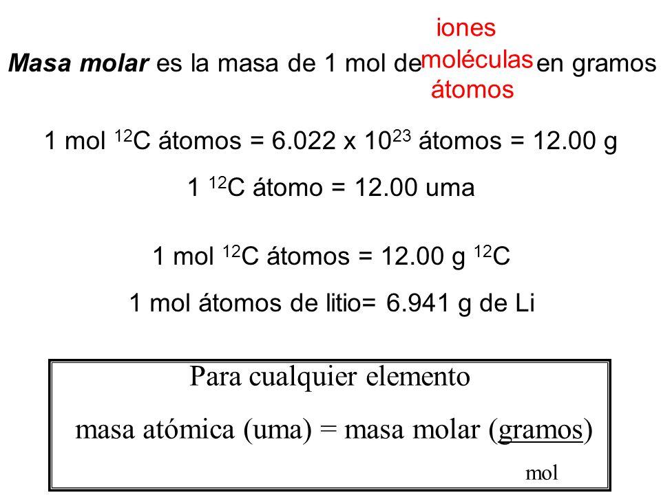 Para cualquier elemento masa atómica (uma) = masa molar (gramos)