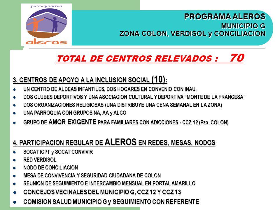 TOTAL DE CENTROS RELEVADOS : 70