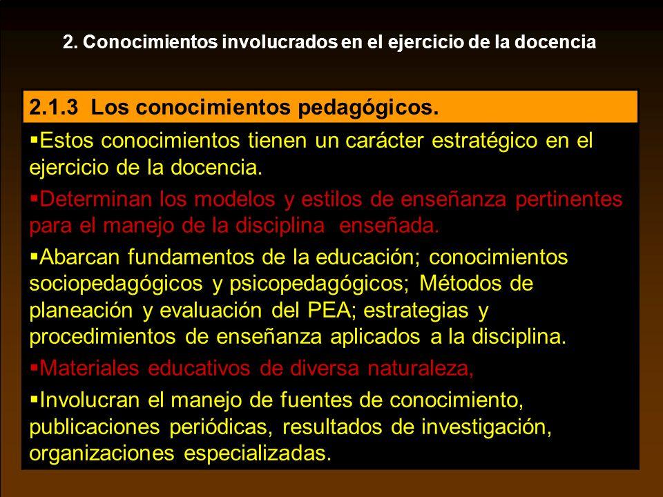 2.1.3 Los conocimientos pedagógicos.