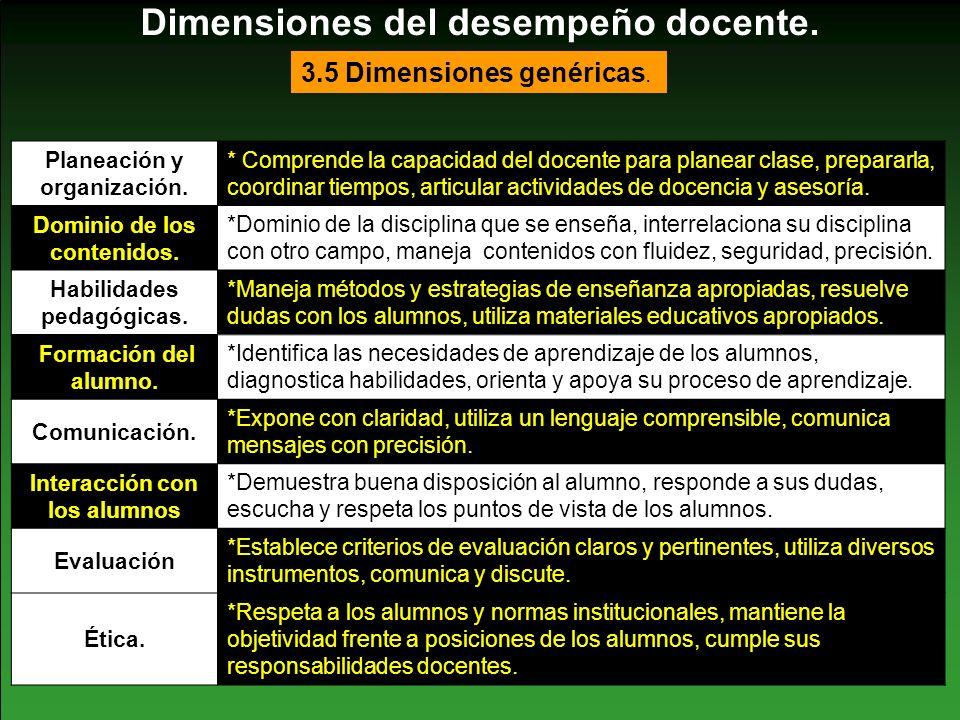 Dimensiones del desempeño docente.