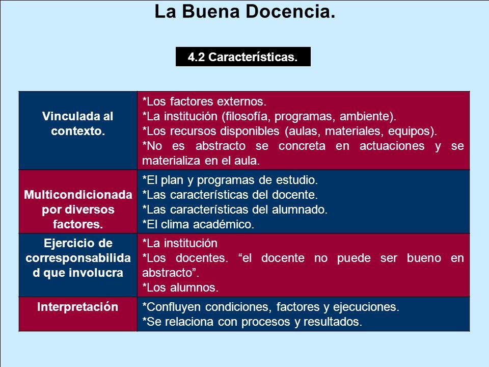 La Buena Docencia. 4.2 Características. Vinculada al contexto.