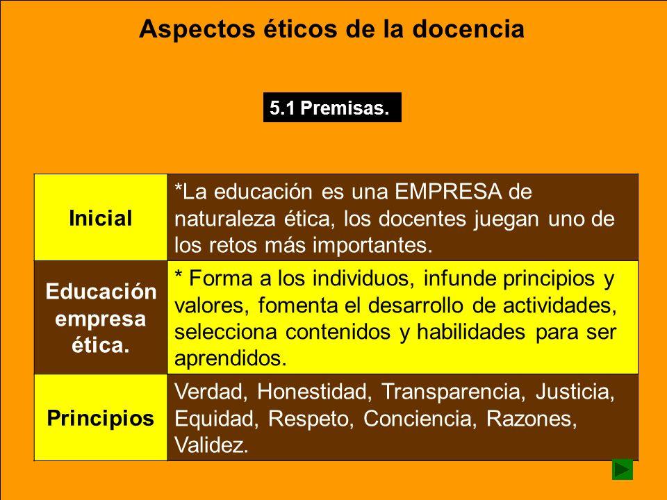 Educación empresa ética.