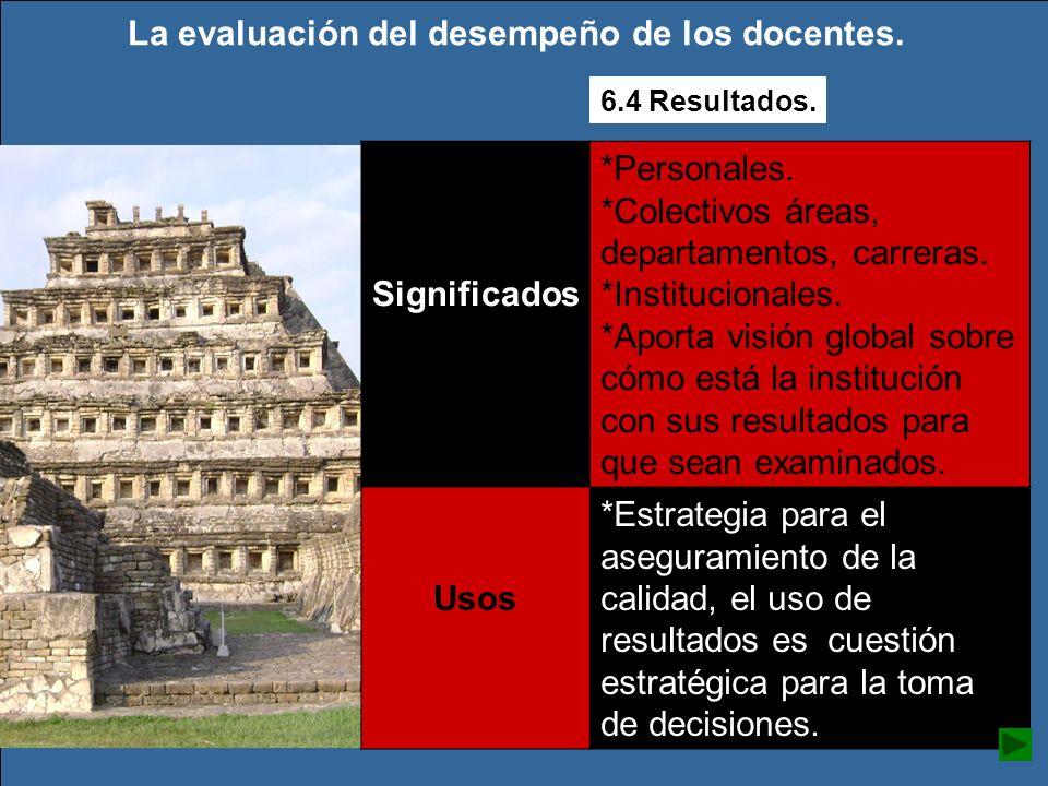 La evaluación del desempeño de los docentes.