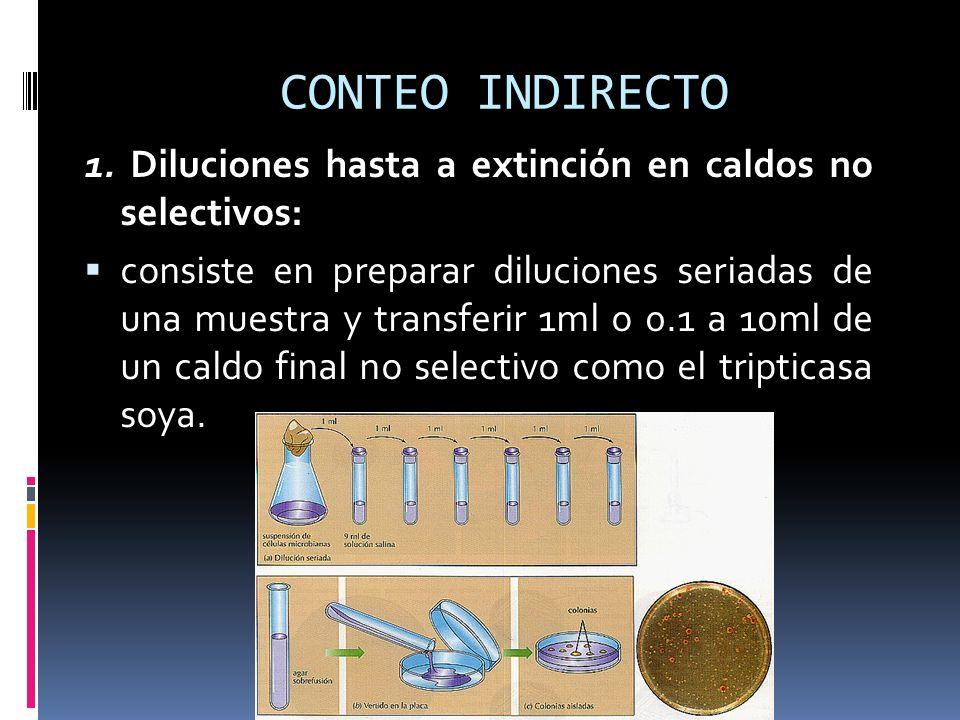 CONTEO INDIRECTO 1. Diluciones hasta a extinción en caldos no selectivos: