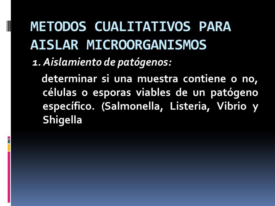 METODOS CUALITATIVOS PARA AISLAR MICROORGANISMOS