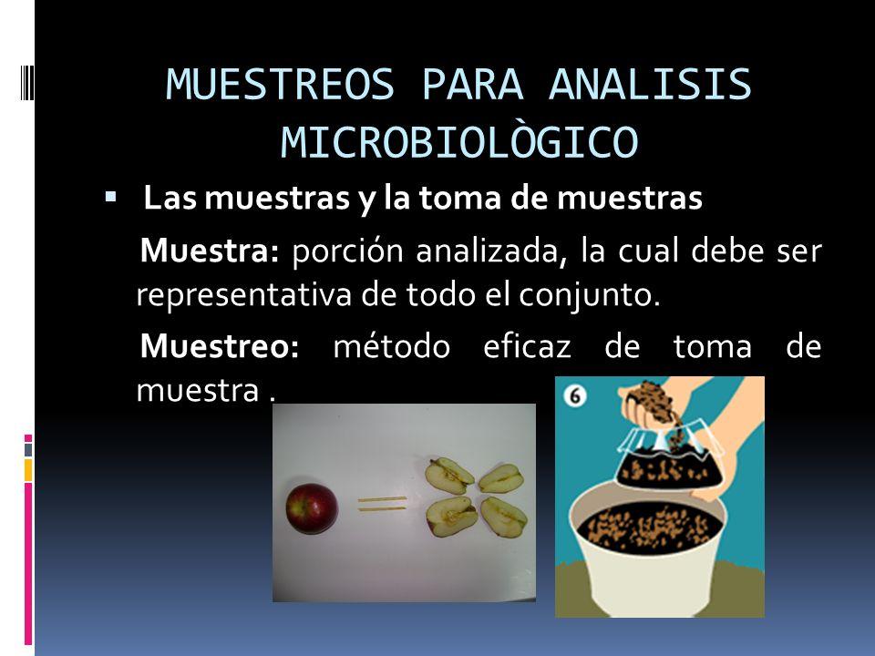 MUESTREOS PARA ANALISIS MICROBIOLÒGICO