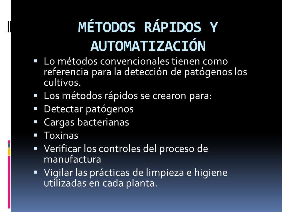 MÉTODOS RÁPIDOS Y AUTOMATIZACIÓN
