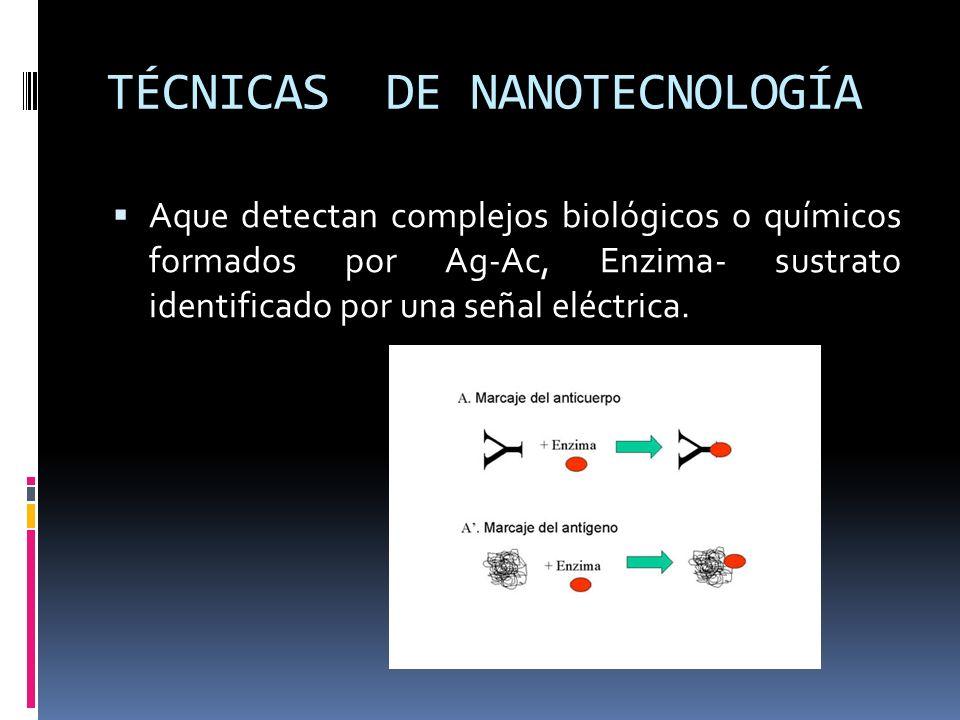 TÉCNICAS DE NANOTECNOLOGÍA