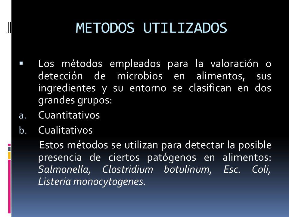 METODOS UTILIZADOS