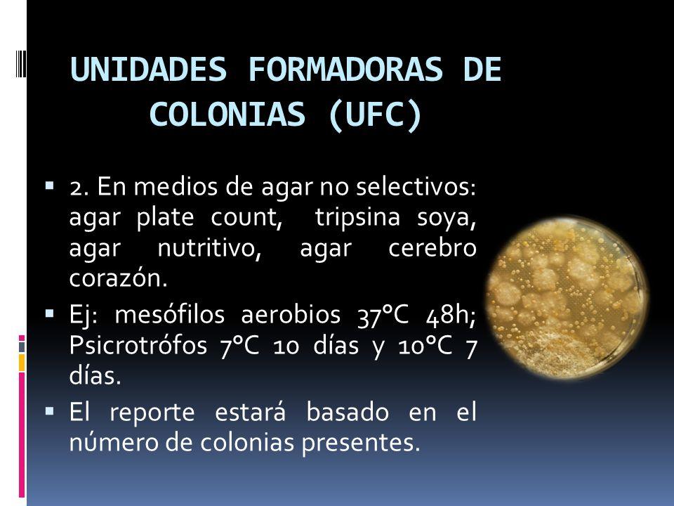 UNIDADES FORMADORAS DE COLONIAS (UFC)