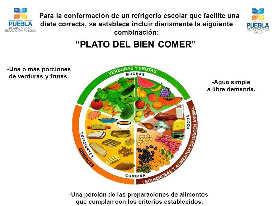 Para la conformación de un refrigerio escolar que facilite una dieta correcta, se establece incluir diariamente la siguiente combinación: