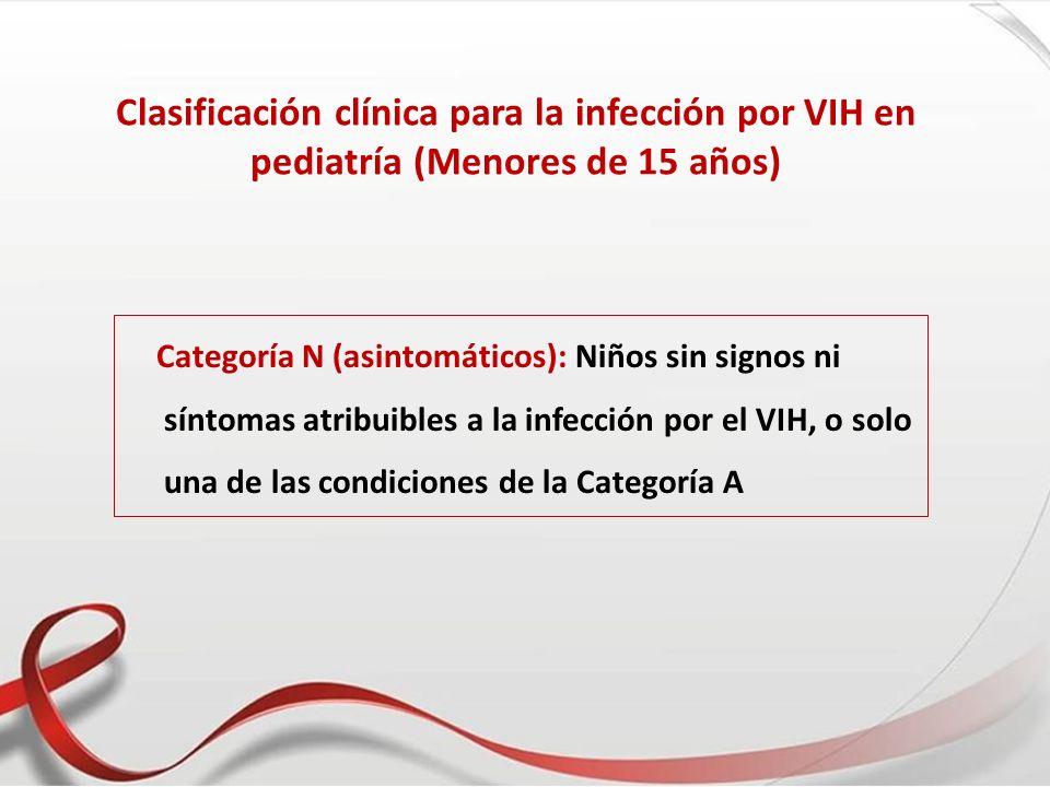 Clasificación clínica para la infección por VIH en pediatría (Menores de 15 años)