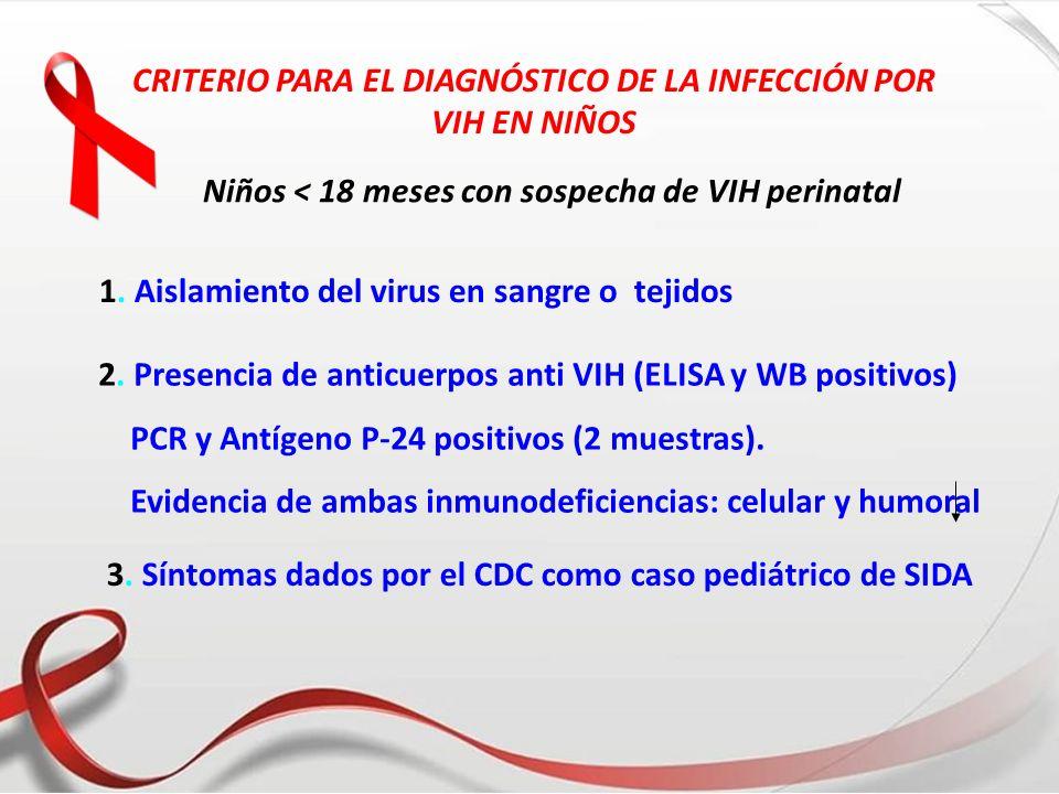 CRITERIO PARA EL DIAGNÓSTICO DE LA INFECCIÓN POR VIH EN NIÑOS