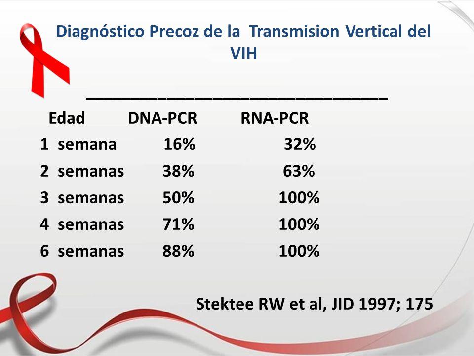 Diagnóstico Precoz de la Transmision Vertical del VIH