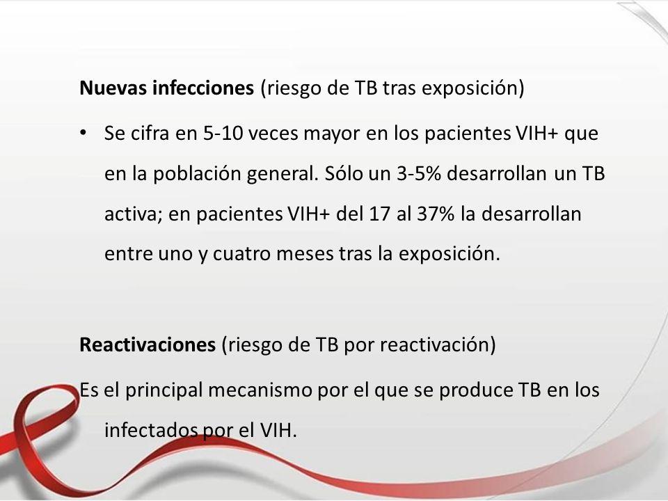 Nuevas infecciones (riesgo de TB tras exposición)