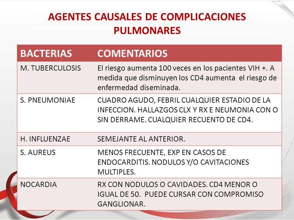 AGENTES CAUSALES DE COMPLICACIONES PULMONARES
