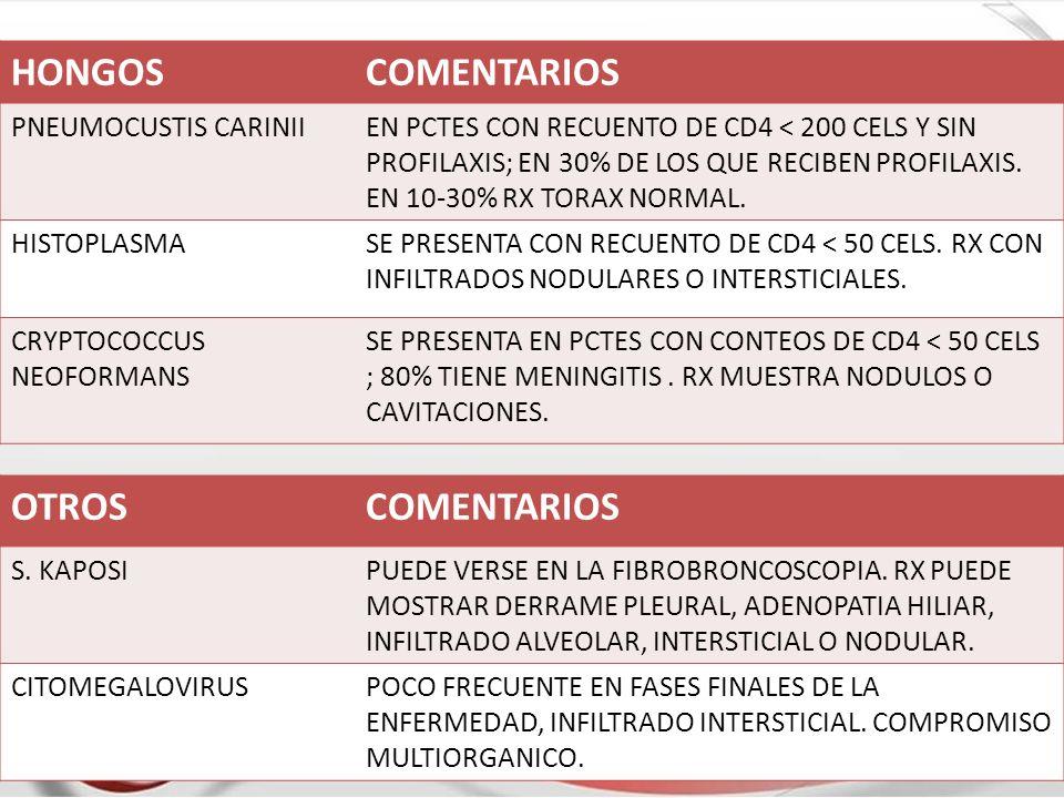 HONGOS COMENTARIOS OTROS COMENTARIOS PNEUMOCUSTIS CARINII