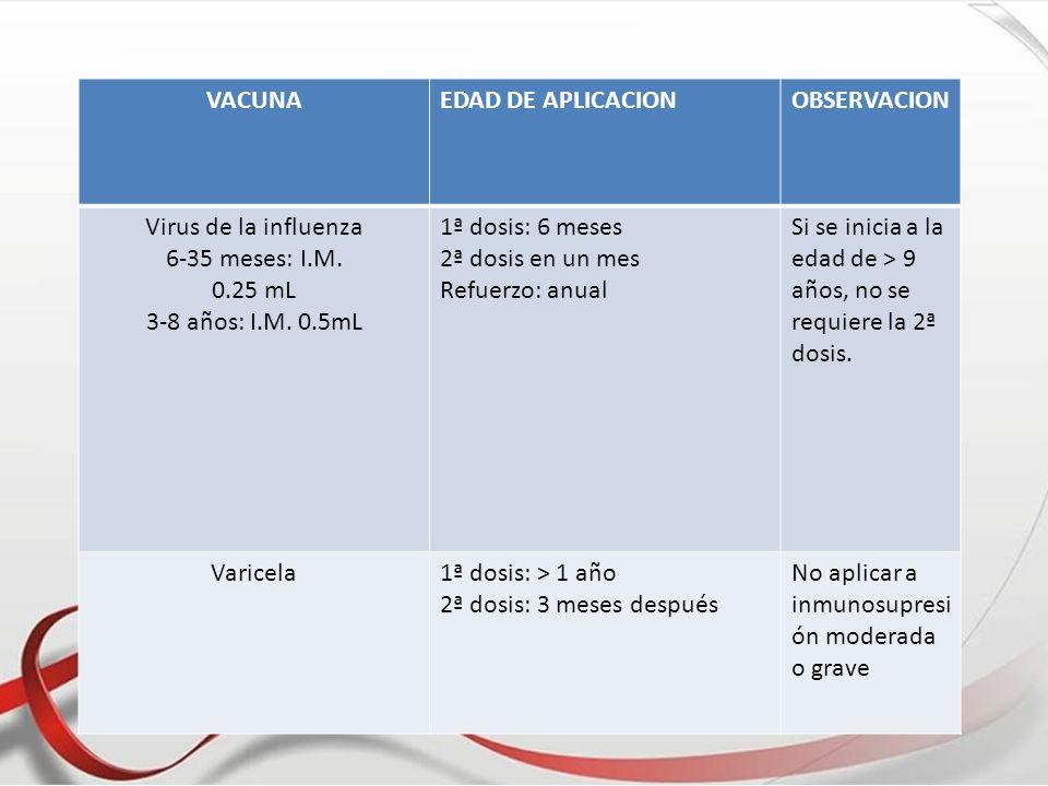 VACUNAEDAD DE APLICACION. OBSERVACION. Virus de la influenza. 6-35 meses: I.M. 0.25 mL. 3-8 años: I.M. 0.5mL.