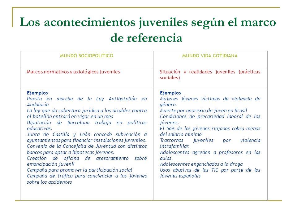Los acontecimientos juveniles según el marco de referencia