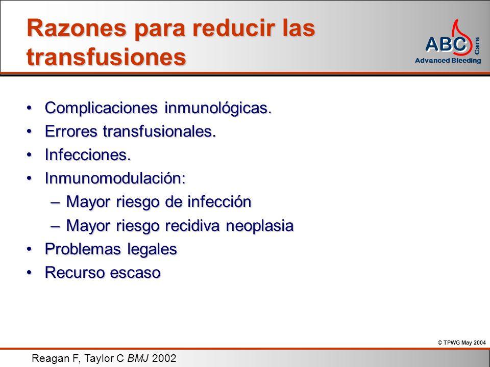 Razones para reducir las transfusiones