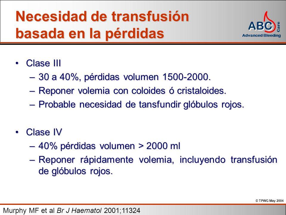 Necesidad de transfusión basada en la pérdidas
