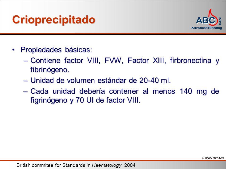 Crioprecipitado Propiedades básicas: