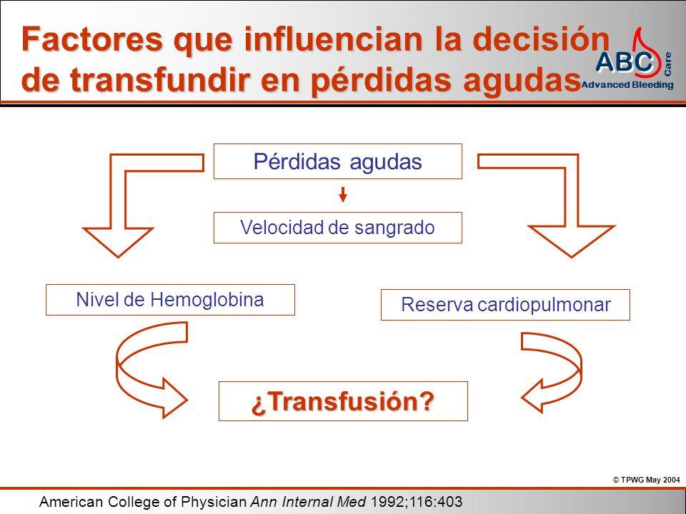 Factores que influencian la decisión de transfundir en pérdidas agudas