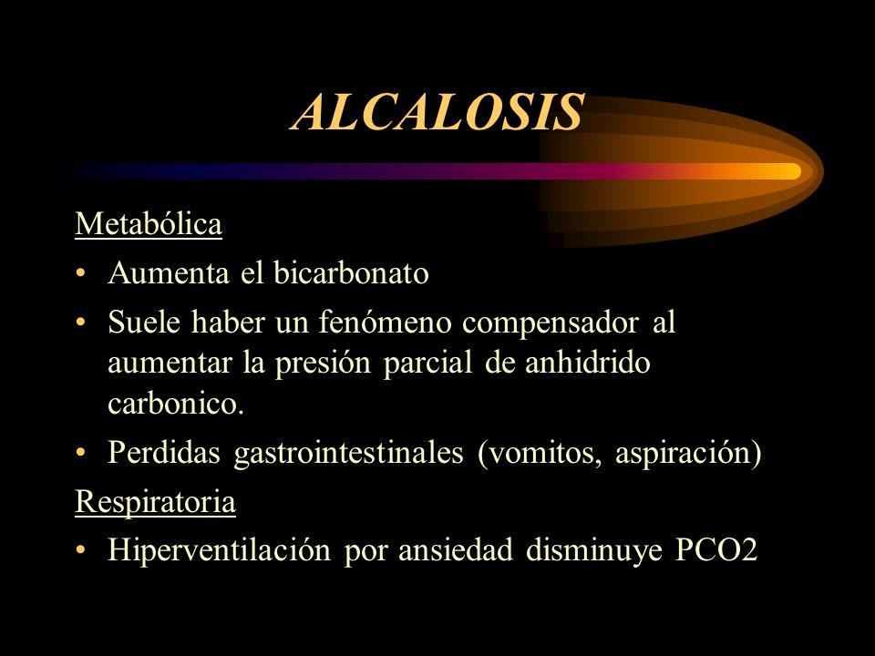 ALCALOSIS Metabólica Aumenta el bicarbonato