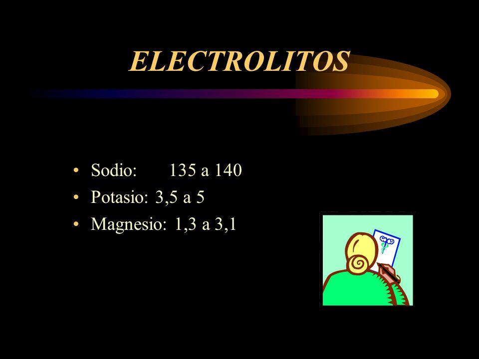 ELECTROLITOS Sodio: 135 a 140 Potasio: 3,5 a 5 Magnesio: 1,3 a 3,1