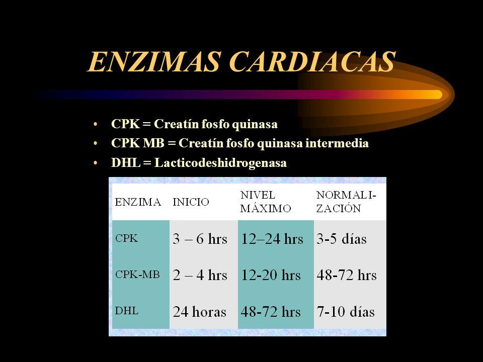 ENZIMAS CARDIACAS CPK = Creatín fosfo quinasa