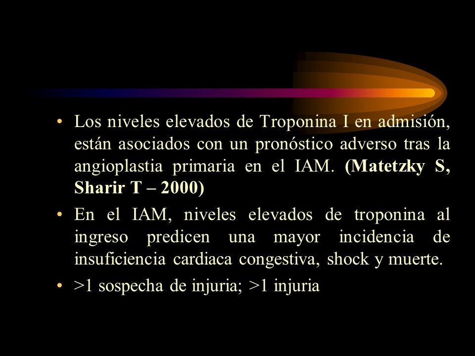 Los niveles elevados de Troponina I en admisión, están asociados con un pronóstico adverso tras la angioplastia primaria en el IAM. (Matetzky S, Sharir T – 2000)