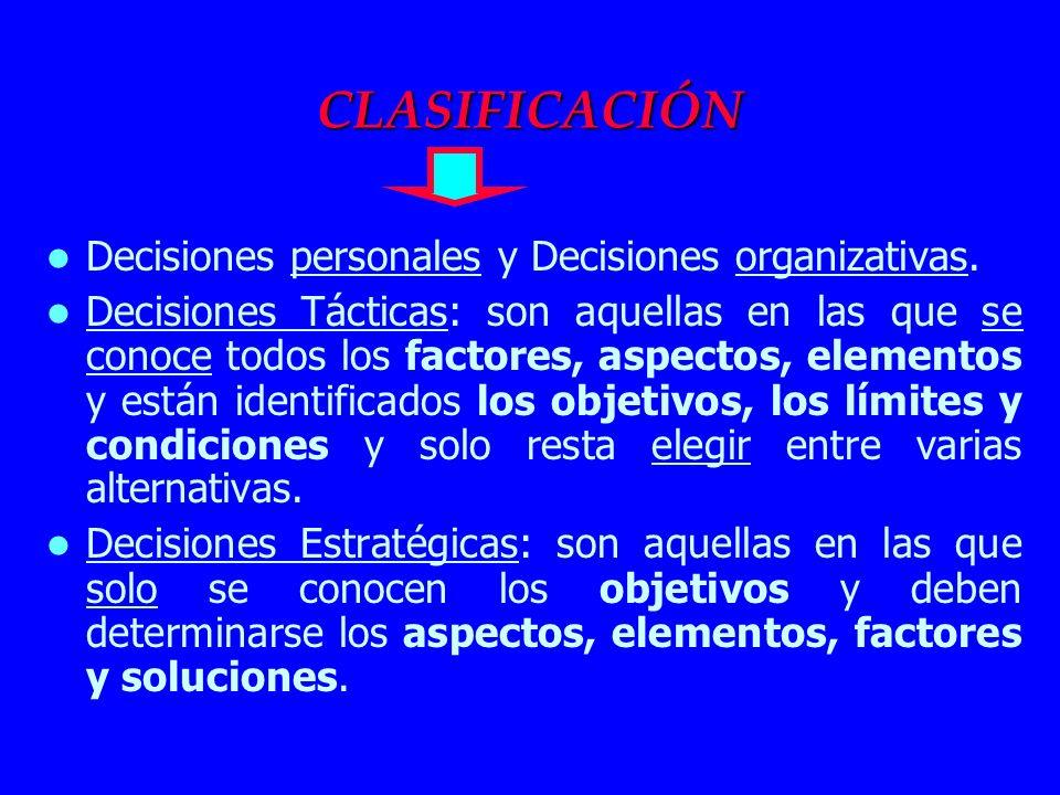 CLASIFICACIÓN Decisiones personales y Decisiones organizativas.