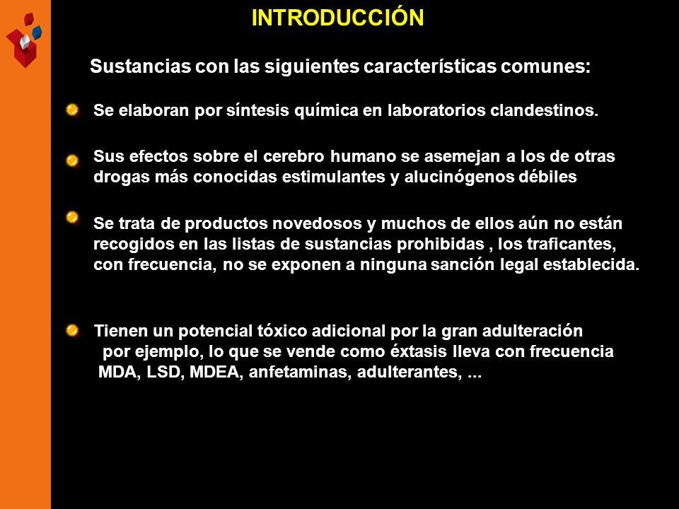 INTRODUCCIÓN Sustancias con las siguientes características comunes: