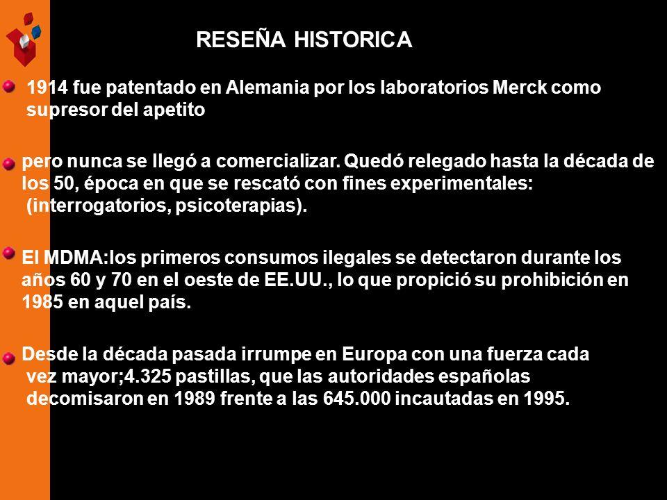 RESEÑA HISTORICA 1914 fue patentado en Alemania por los laboratorios Merck como. supresor del apetito.