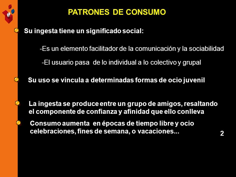 PATRONES DE CONSUMO Su ingesta tiene un significado social: