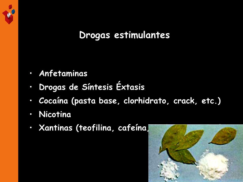 Drogas estimulantes Anfetaminas Drogas de Síntesis Éxtasis