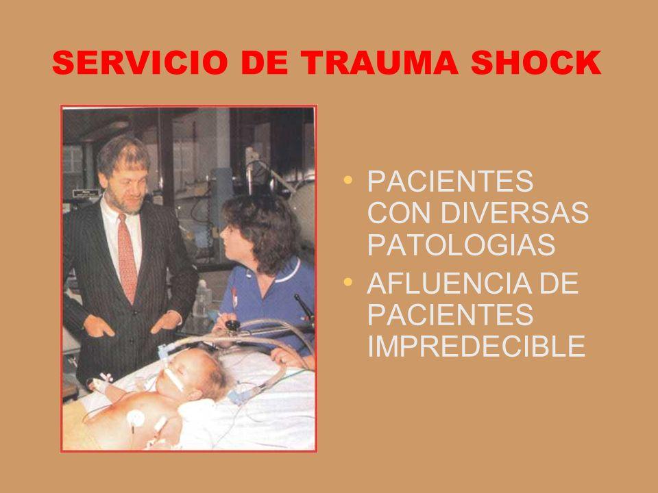 SERVICIO DE TRAUMA SHOCK