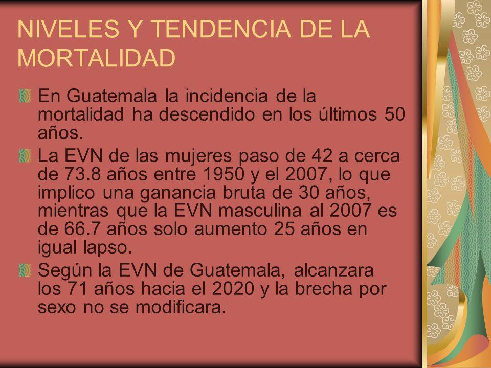 NIVELES Y TENDENCIA DE LA MORTALIDAD